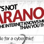 It's Not Paranoia: The Internet Knows More Than You Think